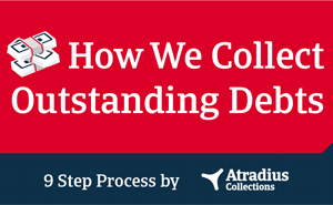 Atradius Collections